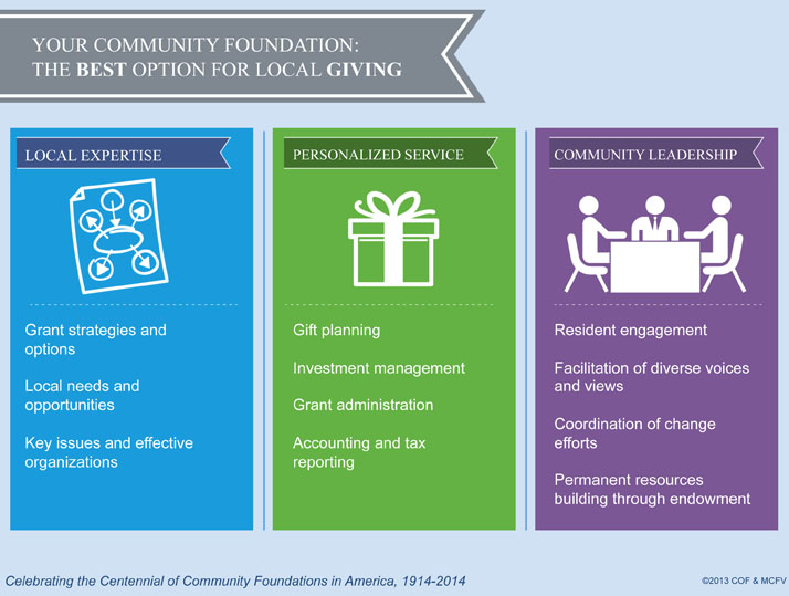 Your Community Foundation: Expertise, Service and Leadership